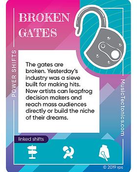 Broken Gates Power Shifts by Music Tectonics