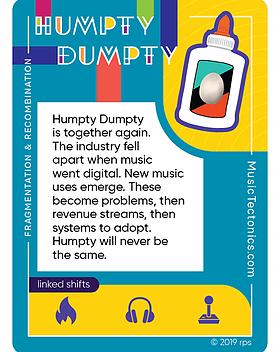 Humpty Dumpty Fragmentation by Music Tectonics