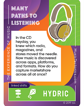 Many Paths To Listening Experience by Music Tectonics